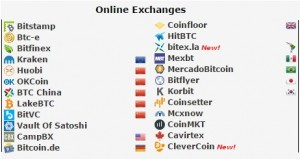 online-exchanges