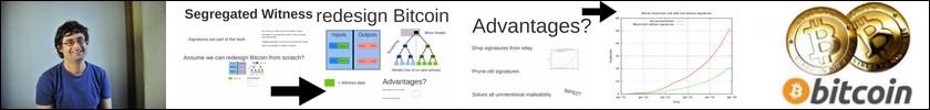 Bitcoin: la mise à jour Segregated Witness
