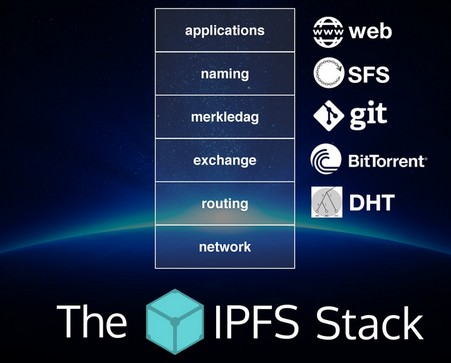 ipfs_stack