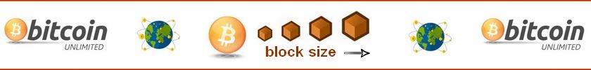 Bitcoin Unlimited: encore sur la taille des blocs
